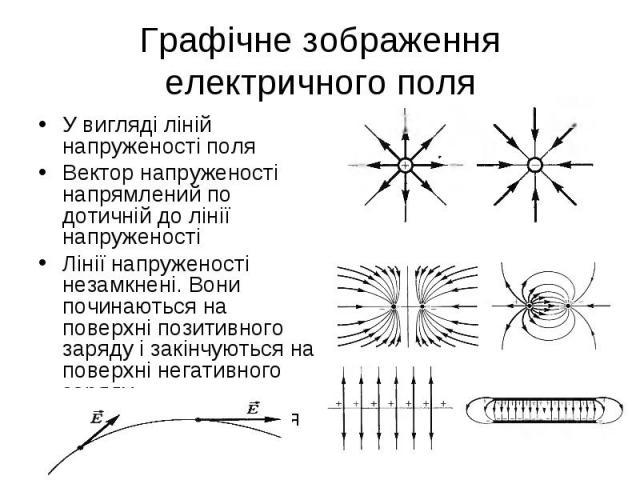 У вигляді ліній напруженості поля У вигляді ліній напруженості поля Вектор напруженості напрямлений по дотичній до лінії напруженості Лінії напруженості незамкнені. Вони починаються на поверхні позитивного заряду і закінчуються на поверхні негативно…