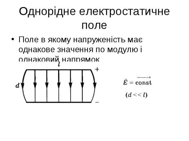 Поле в якому напруженість має однакове значення по модулю і однаковий напрямок Поле в якому напруженість має однакове значення по модулю і однаковий напрямок