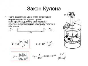 Сила взаємодії між двома точковими нерухомими зарядами прямо пропорційна добутку