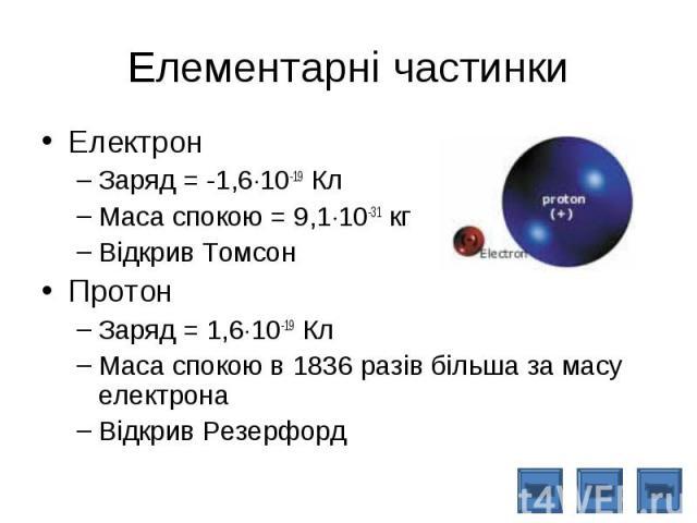 Електрон Електрон Заряд = -1,6 10-19 Кл Маса спокою = 9,1 10-31 кг Відкрив Томсон Протон Заряд = 1,6 10-19 Кл Маса спокою в 1836 разів більша за масу електрона Відкрив Резерфорд