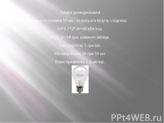 Лампи розжарювання Лампи розжарювання Якщо їх купити 10 шт., то витрати будуть слідуючі: 10*0,1*2*30=60 кВт/год. 60*0,30=18 грн. кожного місяця. Їхня вартість 5 грн/шт. Ми витратимо 50 грн/10 шт. Вони працюють 1-3 місяці.
