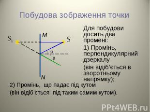 Для побудови досить два промені: Для побудови досить два промені: 1) Промінь, пе