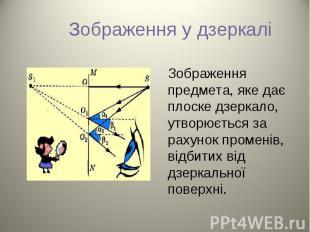 Зображення предмета, яке дає плоске дзеркало, утворюється за рахунок променів, в