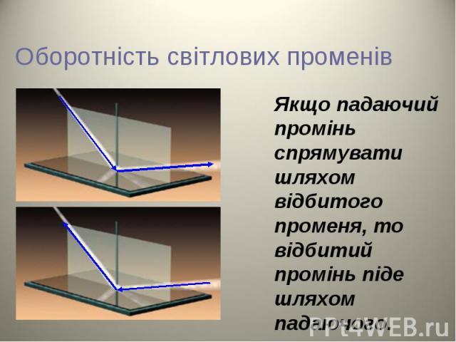 Якщо падаючий промінь спрямувати шляхом відбитого променя, то відбитий промінь піде шляхом падаючого. Якщо падаючий промінь спрямувати шляхом відбитого променя, то відбитий промінь піде шляхом падаючого.