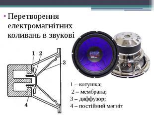 Перетворення електромагнітних коливань в звукові Перетворення електромагнітних к
