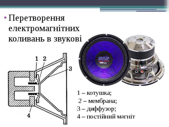 Перетворення електромагнітних коливань в звукові Перетворення електромагнітних коливань в звукові