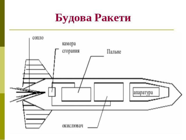 Будова Ракети