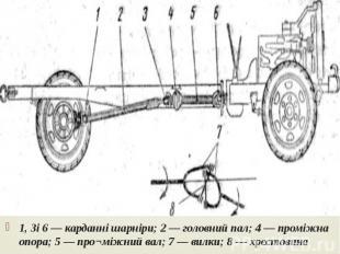 1, Зі 6 — карданні шарніри; 2 — головний пал; 4 — проміжна опора; 5 — про¬міжний
