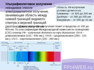 Ультрафиолетовое излучение - невидимое глазом электромагнитное излучение, занима