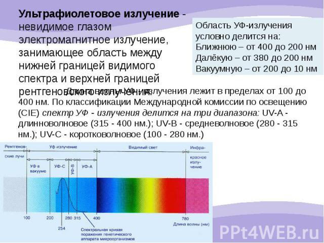 Ультрафиолетовое излучение - невидимое глазом электромагнитное излучение, занимающее область между нижней границей видимого спектра и верхней границей рентгеновского излучения.