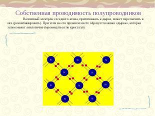 Собственная проводимость полупроводников Валентный электрон соседнего атома, при