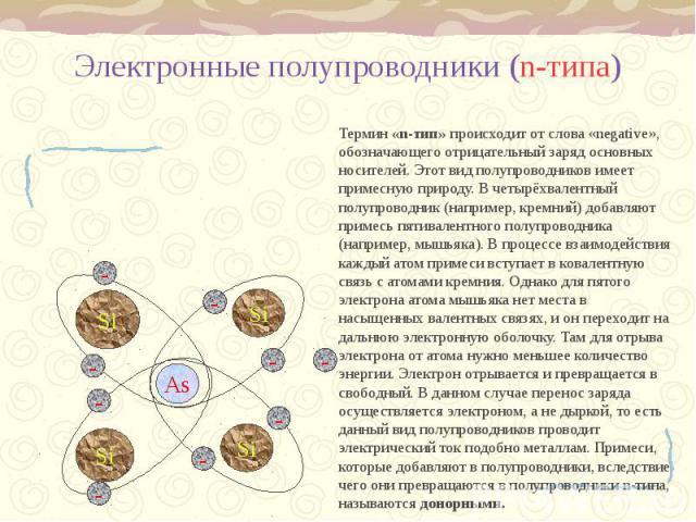 Электронные полупроводники (n-типа)