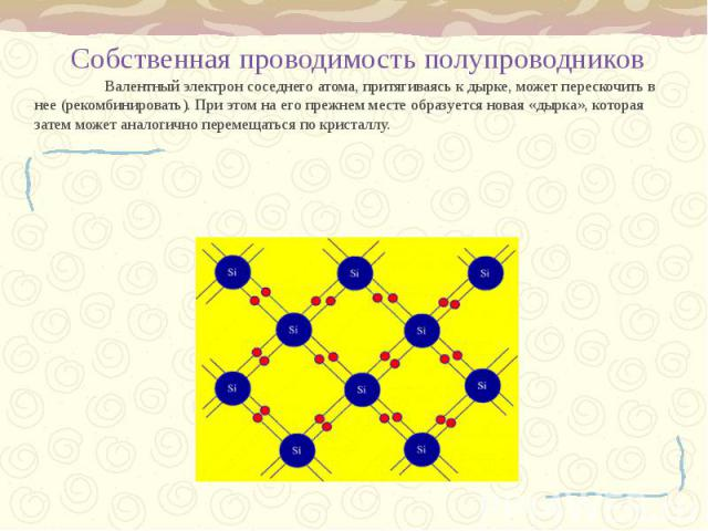 Собственная проводимость полупроводников Валентный электрон соседнего атома, притягиваясь к дырке, может перескочить в нее (рекомбинировать). При этом на его прежнем месте образуется новая «дырка», которая затем может аналогично перемещаться по кристаллу.