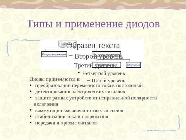 Типы и применение диодов