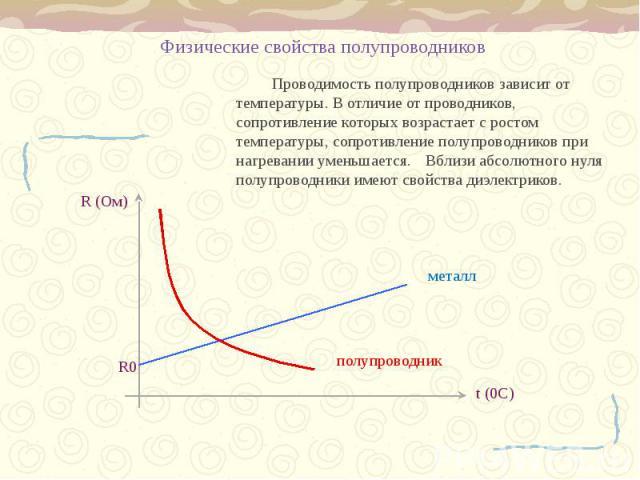 Физические свойства полупроводников