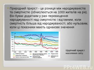 Природний приріст - це різниця між народжуваністю та смертністю (обчислюється на