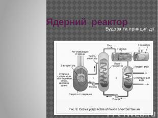Ядерний реактор Будова та принцип дії