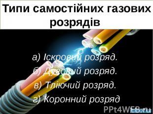 а) Іскровий розряд. б) Дуговий розряд. в) Тліючий розряд. г) Коронний розряд