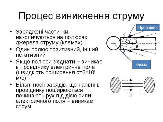 Заряджені частинки накопичуються на полюсах джерела струму (клемах) Заряджені частинки накопичуються на полюсах джерела струму (клемах) Один полюс позитивний, інший негативний Якщо полюси з'єднати – виникає в провіднику електричне поле (швидкість по…