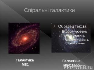 Спіральні галактики