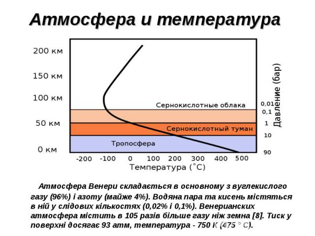 Атмосфера Венери складається в основному з вуглекислого газу (96%) і азоту (майже 4%). Водяна пара та кисень містяться в ній у слідових кількостях (0,02% і 0,1%). Венерианских атмосфера містить в 105 разів більше газу ніж земна [8]. Тиск у поверхні …