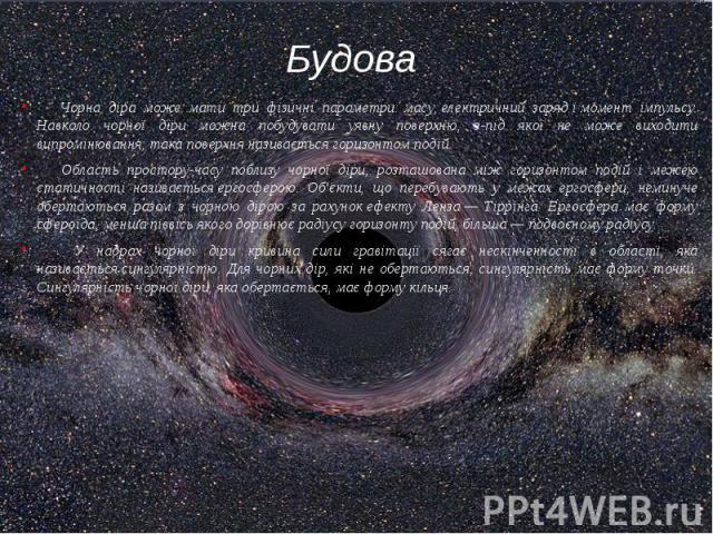 Будова Чорна діра може мати три фізичні параметри:масу,електричний зарядімомент імпульсу. Навколо чорної діри можна побудувати уявну поверхню, з-під якої не може виходити випромінювання, така поверхня називаєтьсягоризон…