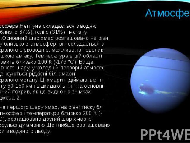 Атмосфера Атмосфера Нептуна складається з водню (приблизно 67%), гелію (31%) і метану (2%).Основний шар хмар розташовано на рівні тиску близько 3 атмосфер, він складається з замерзлогосірководню, можливо, із невеликою домішкою аміаку. Температ…