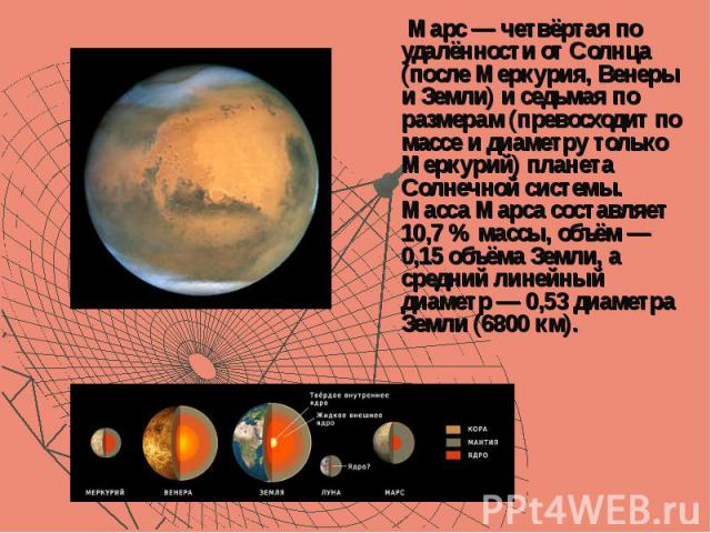 Марс — четвёртая по удалённости от Солнца (после Меркурия, Венеры и Земли) и седьмая по размерам (превосходит по массе и диаметру только Меркурий) планета Солнечной системы. Масса Марса составляет 10,7 % массы, объём — 0,15 объёма Земли, а средний л…