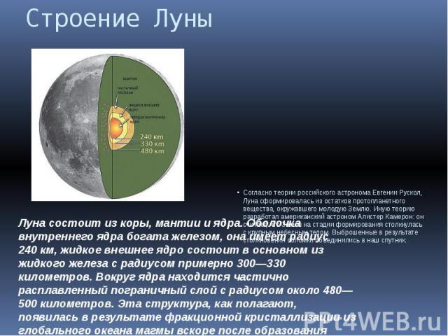 Строение Луны Согласно теории российского астронома Евгении Рускол, Луна сформировалась из остатков протопланетного вещества, окружавшего молодую Землю. Иную теорию разработал американский астроном Алистер Камерон: он считает, что Земля на стадии фо…