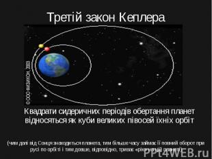 Третій закон Кеплера Квадрати сидеричних періодів обертання планет відносяться я