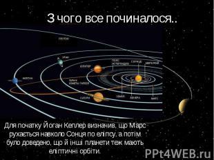 З чого все починалося.. Для початку Йоган Кеплер визначив, що Марс рухається нав