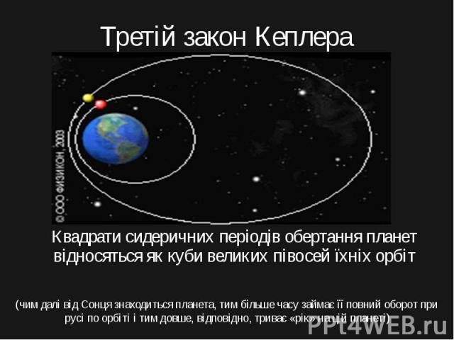 Третій закон Кеплера Квадрати сидеричних періодів обертання планет відносяться як куби великих півосей їхніх орбіт