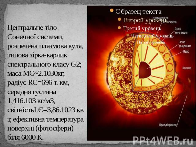 Центральне тіло Сонячної системи, розпечена плазмова куля, типова зірка-карлик спектрального класуG2; маса МЄ~2.1030кг, радіусRЄ=696 т. км, середня густина 1,416.103кг/м3, світністьLЄ=3,86.1023квт, ефективна температура повер…