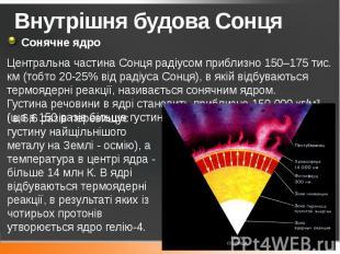 Внутрішня будова Сонця Сонячне ядро Центральна частина Сонця радіусом приблизно