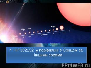 HIP102152 у порівнянні з Сонцем за іншими зорями
