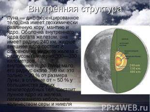 Луна — дифференцированное тело, она имеет геохимически различную кору, мантию и