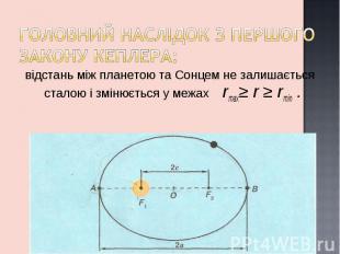 відстань між планетою та Сонцем не залишається сталою і змінюється у межах rmax≥