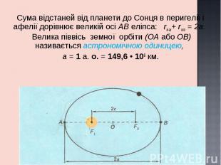 Сума відстаней від планети до Сонця в перигелії і афелії дорівнює великій осі АВ
