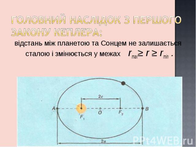відстань між планетою та Сонцем не залишається сталою і змінюється у межах rmax≥ r ≥ rmin . відстань між планетою та Сонцем не залишається сталою і змінюється у межах rmax≥ r ≥ rmin .