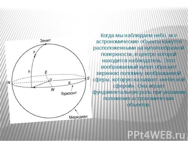 Когда мы наблюдаем небо, все астрономические объекты кажутся расположенными на куполообразной поверхности, в центре которой находится наблюдатель. Этот воображаемый купол образует верхнюю половину воображаемой сферы, которую называют «небесной сферо…