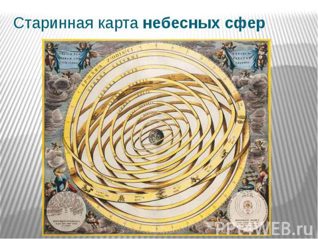 Старинная карта небесных сфер
