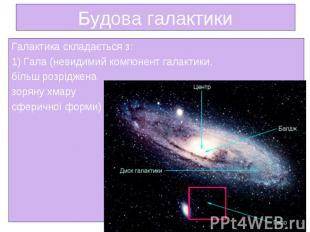 Галактика складається з: Галактика складається з: 1) Гала (невидимий компонент г