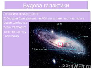 Галактика складається з: Галактика складається з: 2) балджа (центральна, найбіль