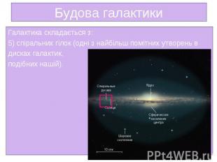 Галактика складається з: Галактика складається з: 5) спіральних гілок (одні з на