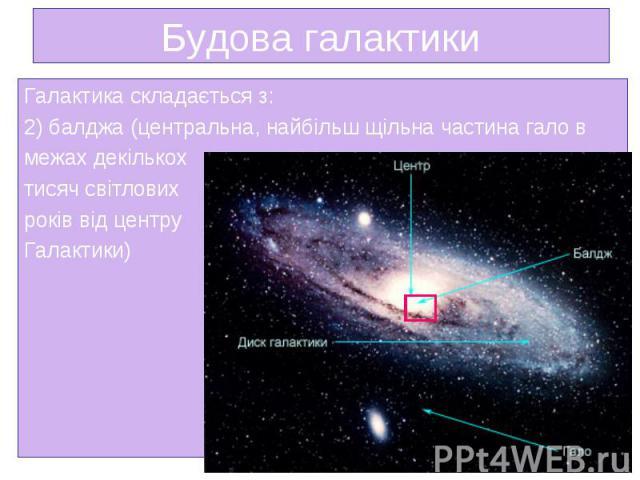 Галактика складається з: Галактика складається з: 2) балджа (центральна, найбільш щільна частина гало в межах декількох тисяч світлових років від центру Галактики)