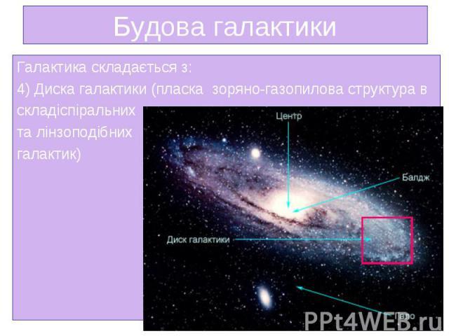 Галактика складається з: Галактика складається з: 4) Диска галактики (пласка зоряно-газопиловаструктура в складіспіральних талінзоподібних галактик)