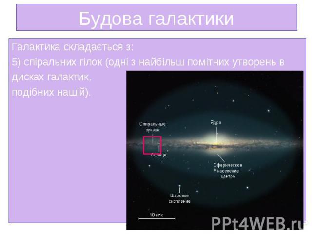 Галактика складається з: Галактика складається з: 5) спіральних гілок (одні з найбільш помітних утворень в дисках галактик, подібних нашій).