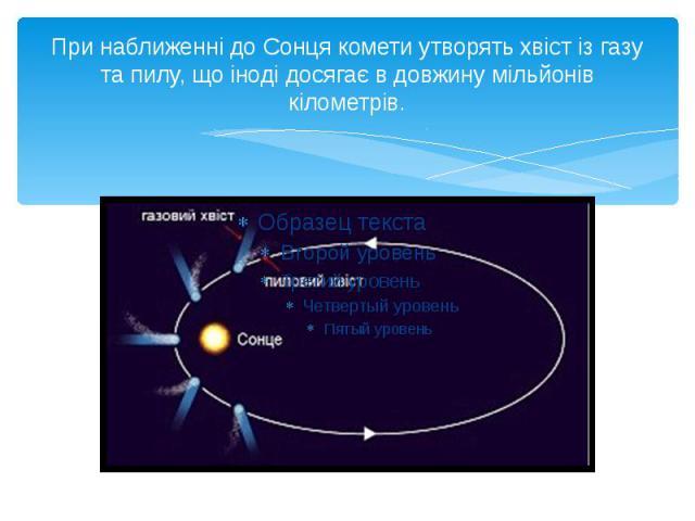 При наближенні до Сонця комети утворять хвіст із газу та пилу, що іноді досягає в довжину мільйонів кілометрів.