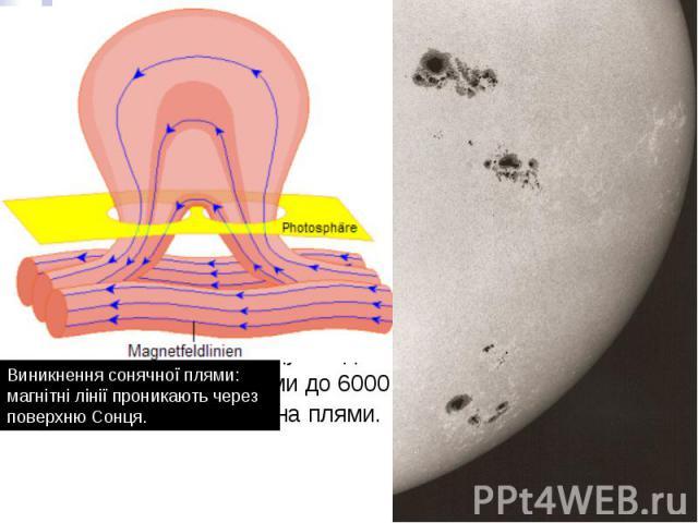 Сонячні плями Сонячні плями мають вигляд темних утворень на поверхні Сонця, а точніше, у його фотосфері. У деяких ділянках магнітне поле набуває підвищеної напруженості. Це призводить до того, що процес перемішування сонячних шарів гальмується гаряч…