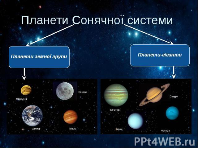 Планети Сонячної системи